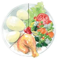 räkna ut ditt kaloribehov